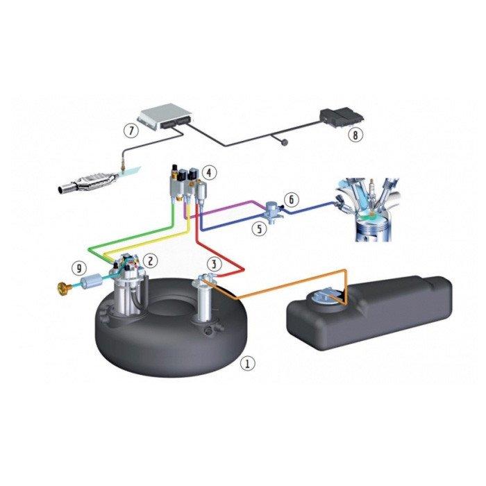 LDI (Likit Direkt Enjeksiyon) LPG Kiti