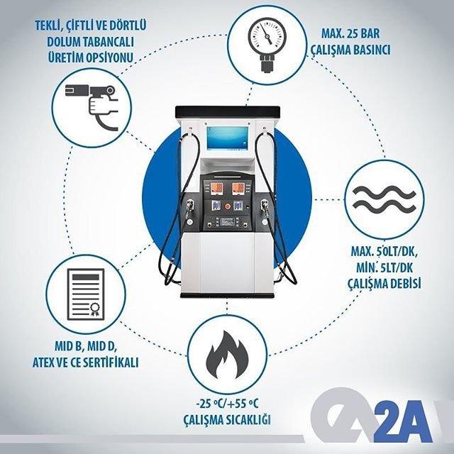 Dünya standartlarına uygun LPG dispenserleri için web sitemizi ziyaret edebilirsiniz. #2AMühendislik #LPG #Otogaz #Dispenser